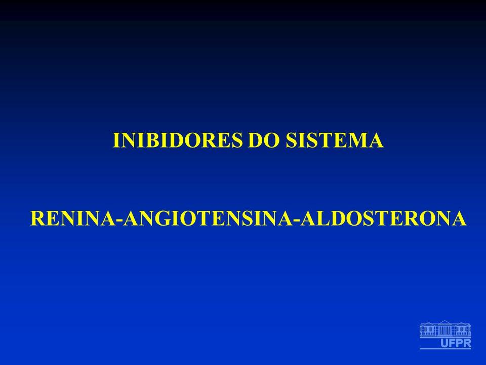RENINA-ANGIOTENSINA-ALDOSTERONA