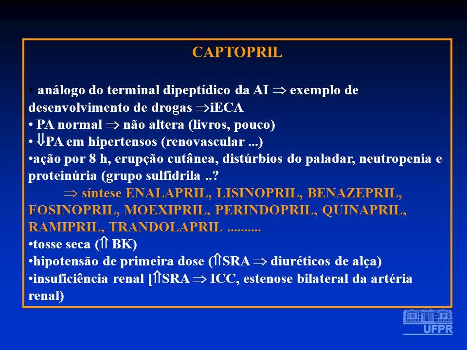 CAPTOPRIL análogo do terminal dipeptídico da AI  exemplo de desenvolvimento de drogas iECA. PA normal  não altera (livros, pouco)