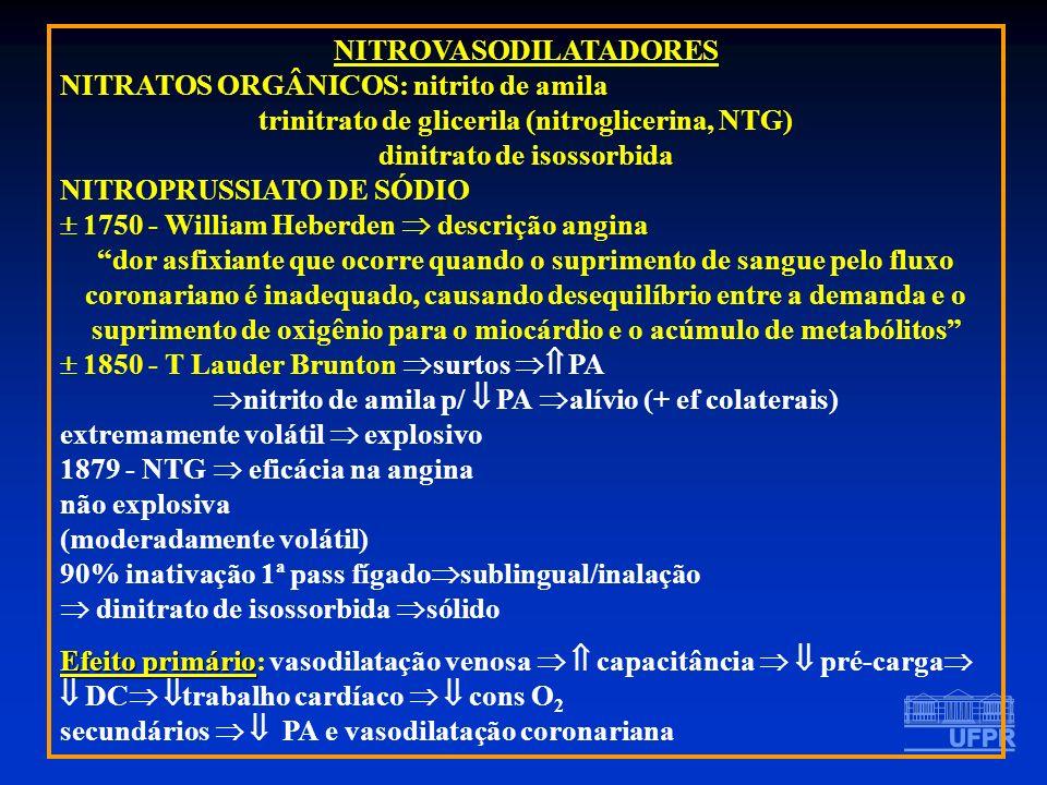 NITROVASODILATADORES NITRATOS ORGÂNICOS: nitrito de amila