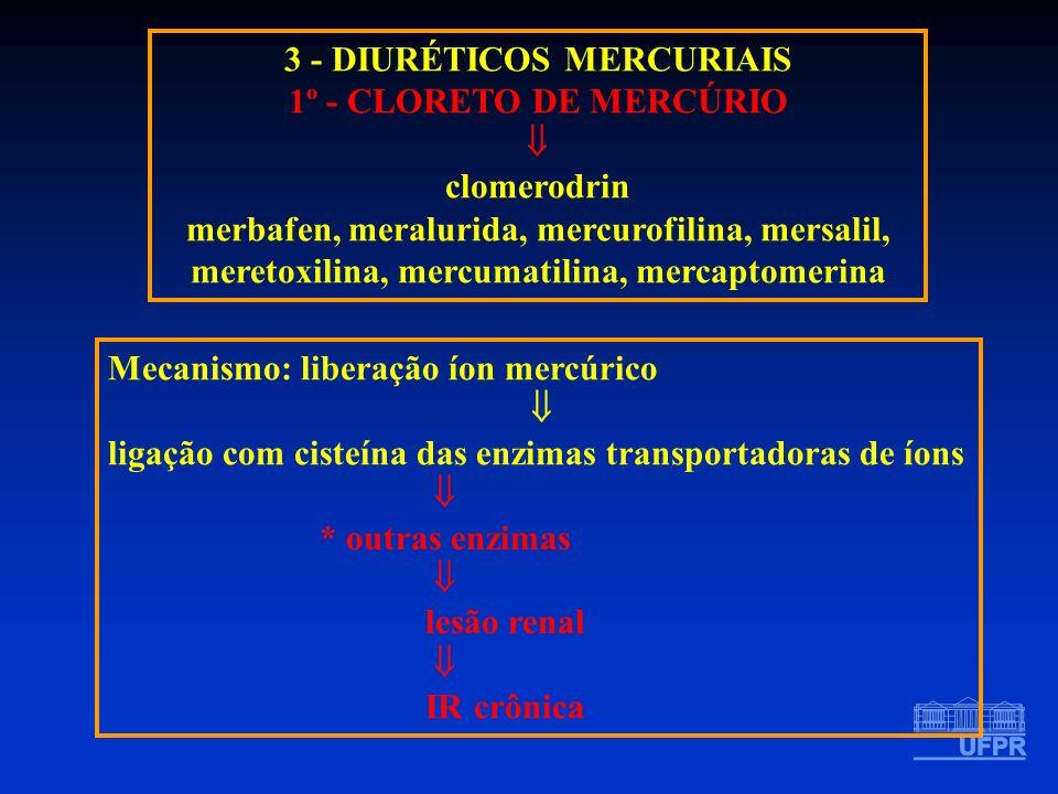 3 - DIURÉTICOS MERCURIAIS
