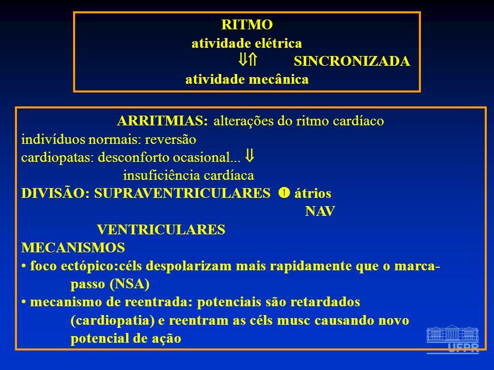 ARRITMIAS: alterações do ritmo cardíaco