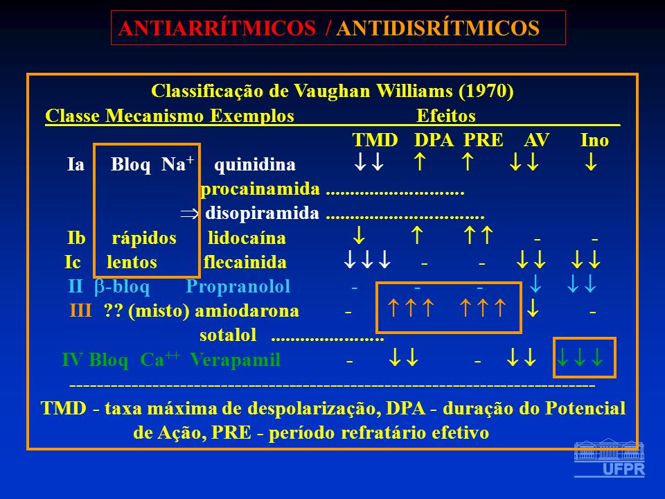 ANTIARRÍTMICOS / ANTIDISRÍTMICOS