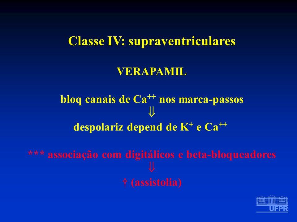 Classe IV: supraventriculares
