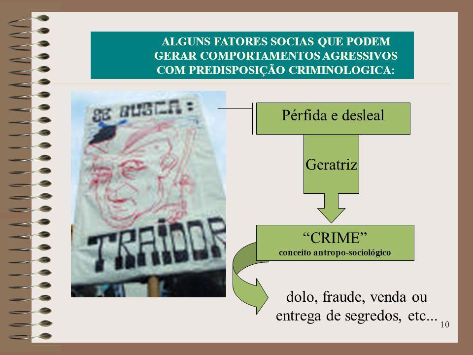 conceito antropo-sociológico