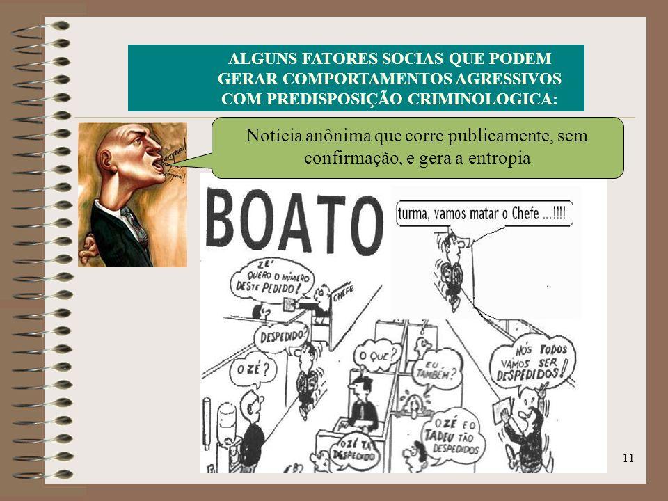 ALGUNS FATORES SOCIAS QUE PODEM GERAR COMPORTAMENTOS AGRESSIVOS COM PREDISPOSIÇÃO CRIMINOLOGICA: