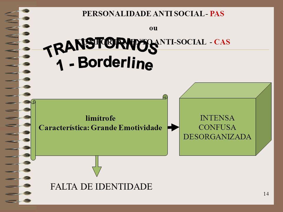 TRANSTORNOS 1 - Borderline
