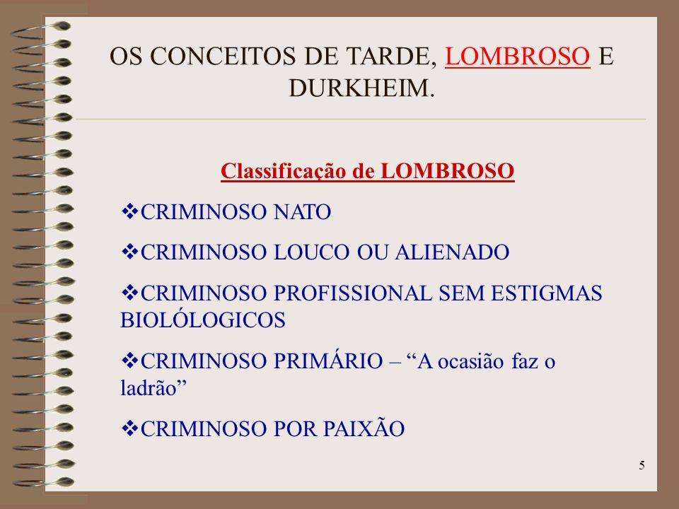 Classificação de LOMBROSO