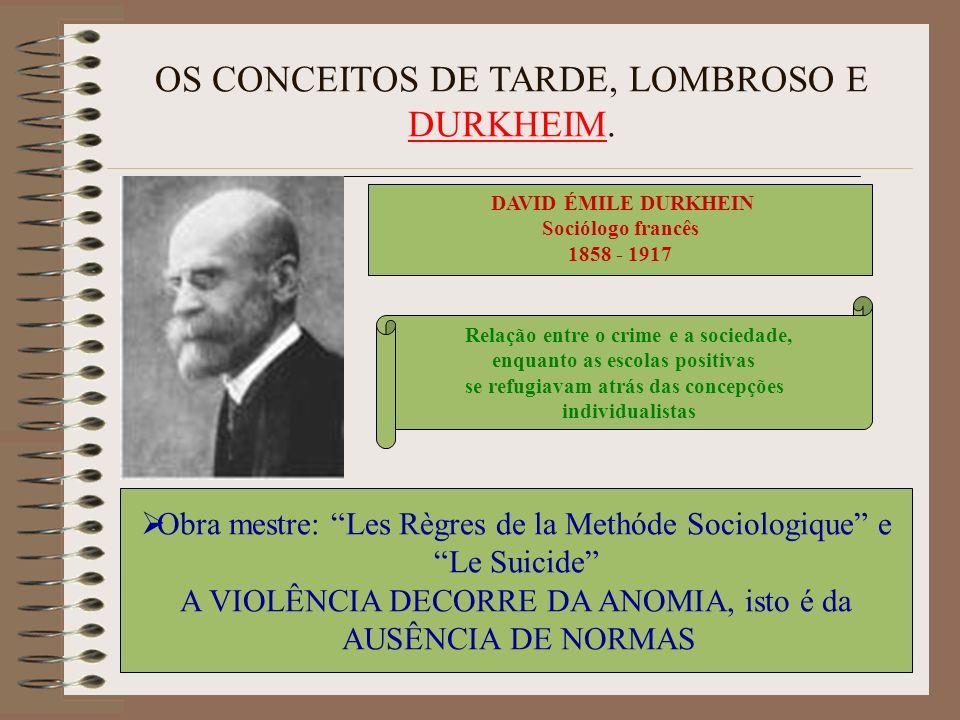 OS CONCEITOS DE TARDE, LOMBROSO E DURKHEIM.