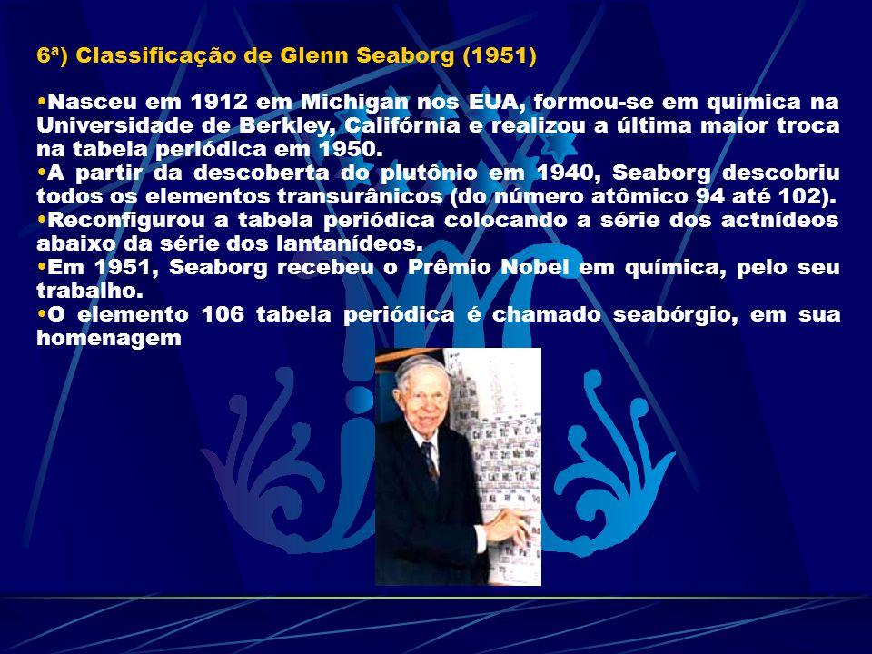 6ª) Classificação de Glenn Seaborg (1951)