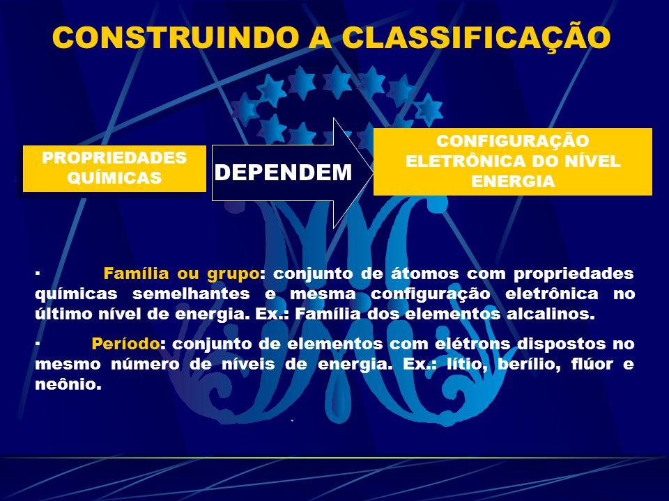 CONSTRUINDO A CLASSIFICAÇÃO