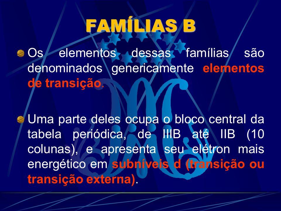 FAMÍLIAS B Os elementos dessas famílias são denominados genericamente elementos de transição.