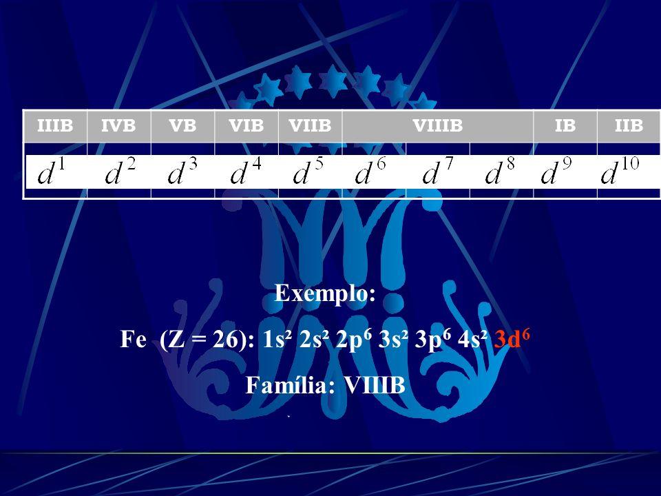 Exemplo: Fe (Z = 26): 1s² 2s² 2p6 3s² 3p6 4s² 3d6 Família: VIIIB