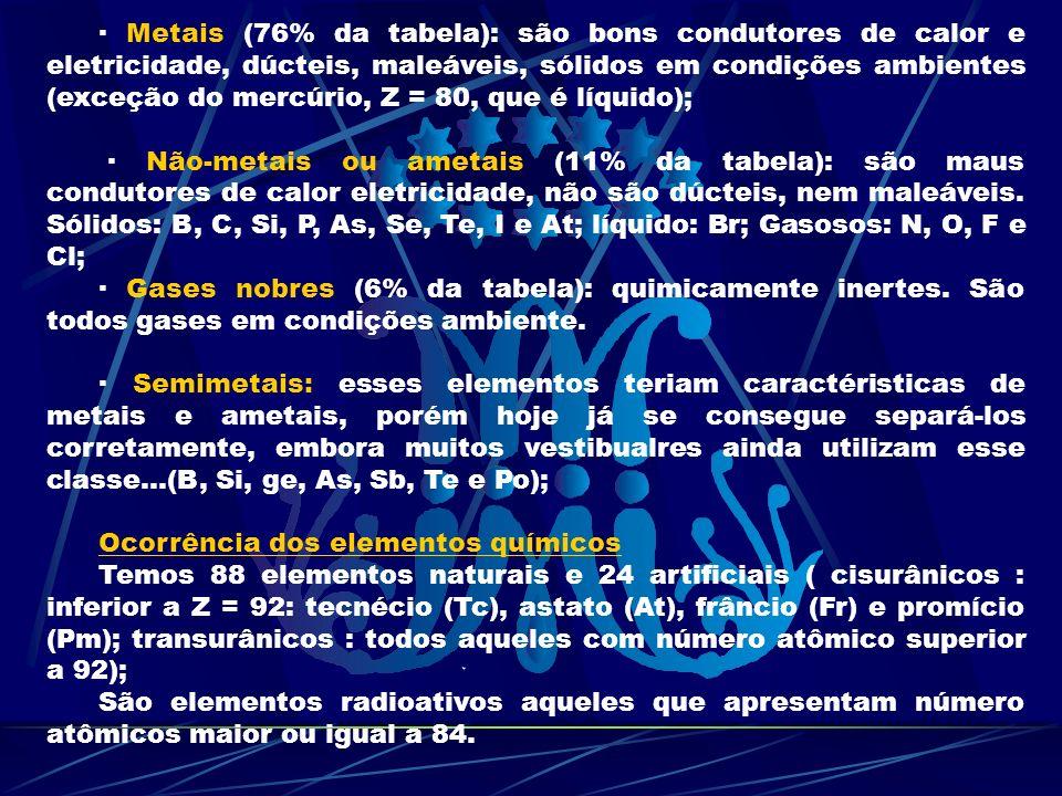 · Metais (76% da tabela): são bons condutores de calor e eletricidade, dúcteis, maleáveis, sólidos em condições ambientes (exceção do mercúrio, Z = 80, que é líquido);