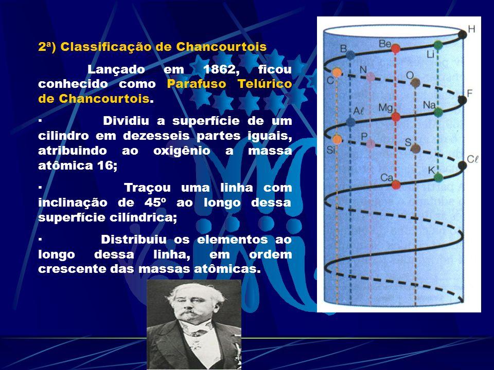 2ª) Classificação de Chancourtois