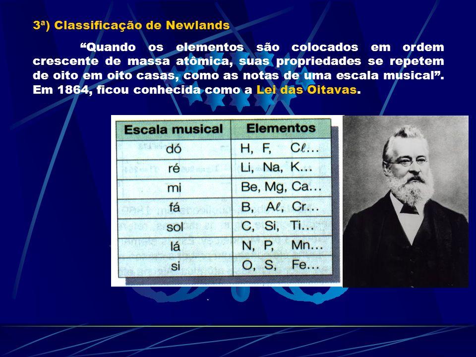 3ª) Classificação de Newlands