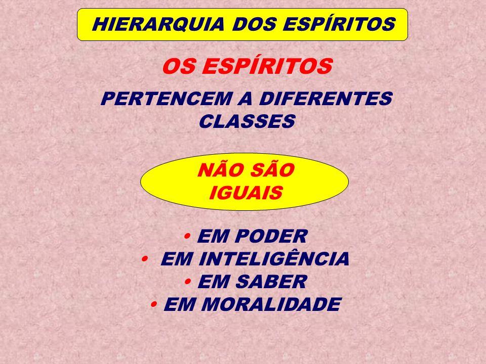 HIERARQUIA DOS ESPÍRITOS PERTENCEM A DIFERENTES