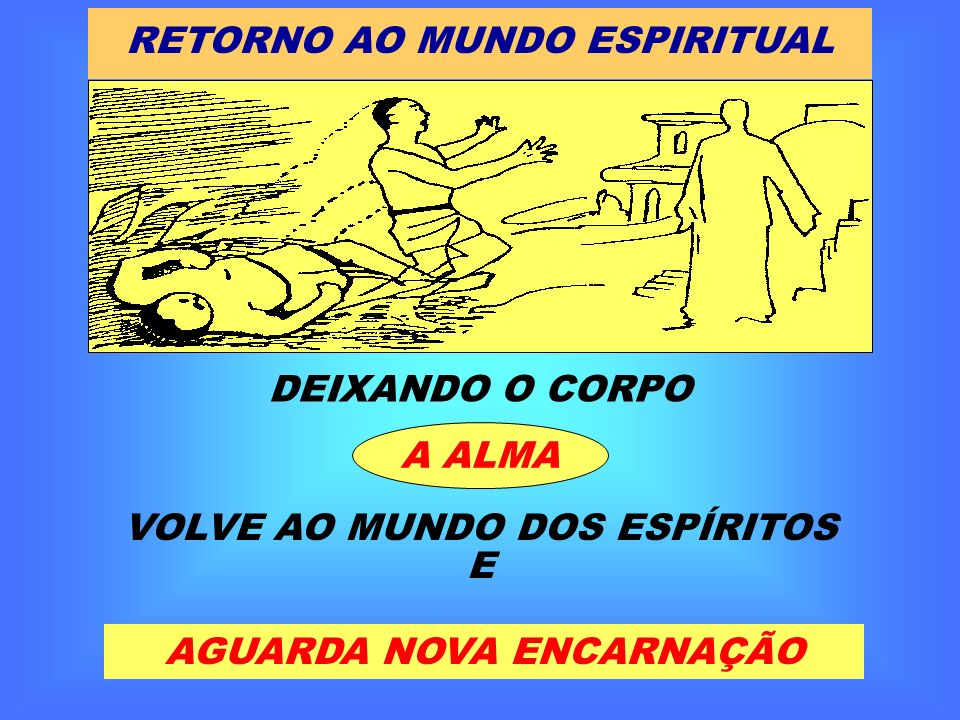 RETORNO AO MUNDO ESPIRITUAL
