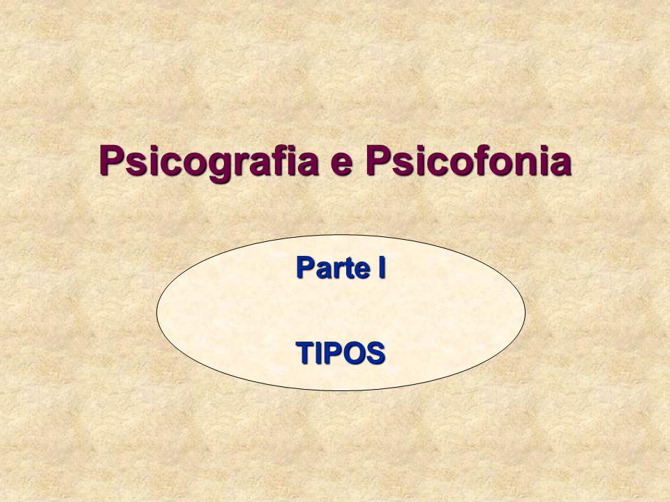 Psicografia e Psicofonia