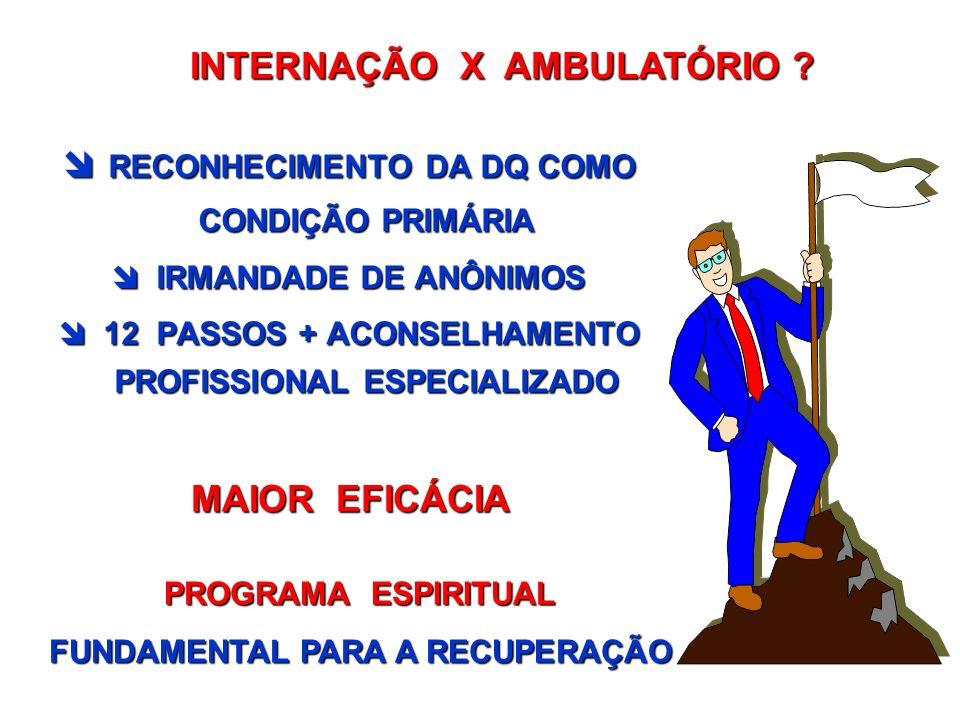INTERNAÇÃO X AMBULATÓRIO