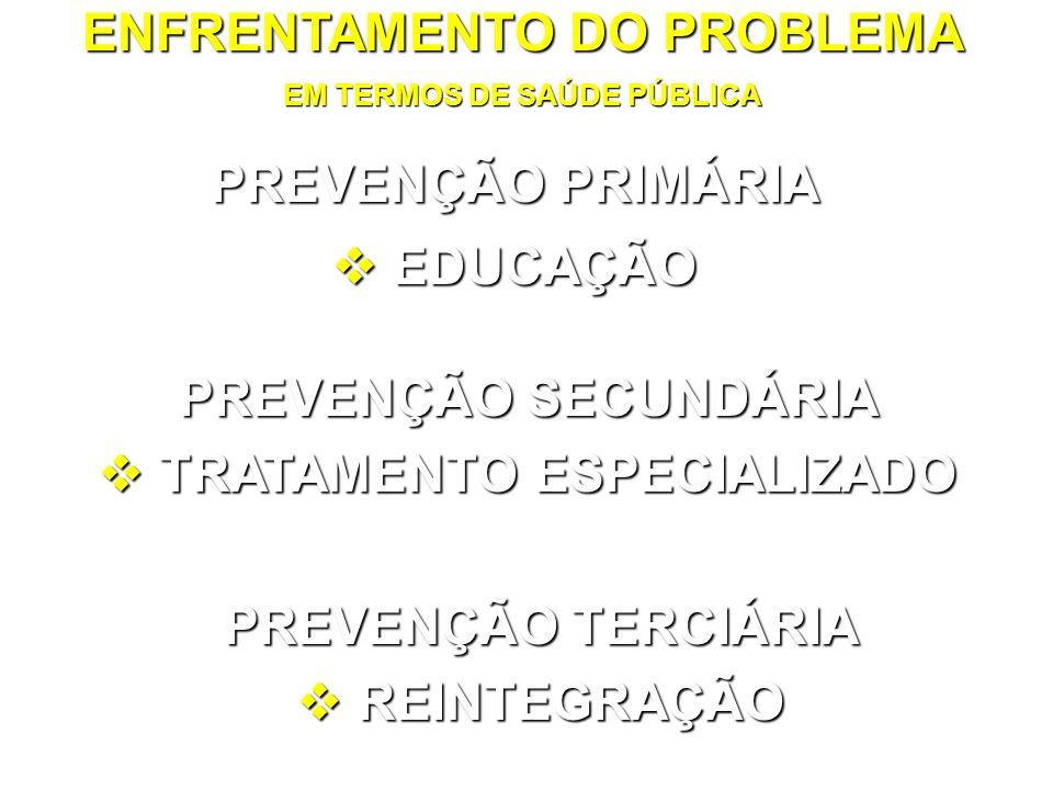 ENFRENTAMENTO DO PROBLEMA