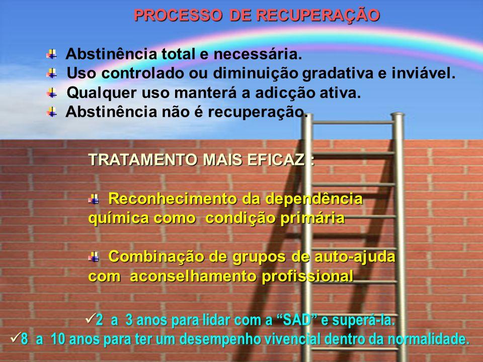PROCESSO DE RECUPERAÇÃO Abstinência total e necessária.