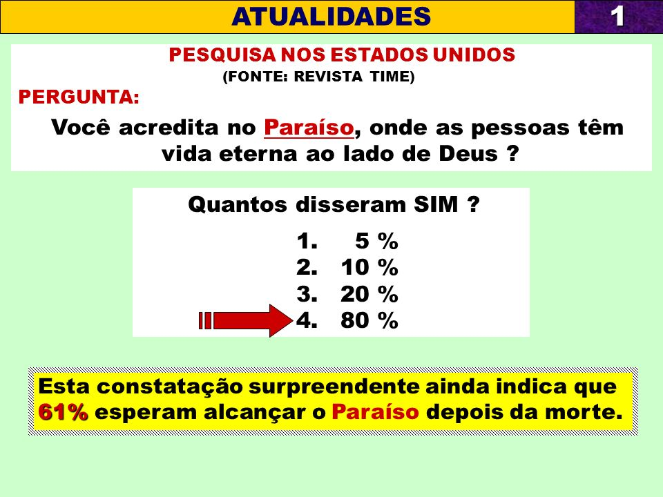 1 ATUALIDADES vida eterna ao lado de Deus 2. 10 % 3. 20 % 4. 80 %