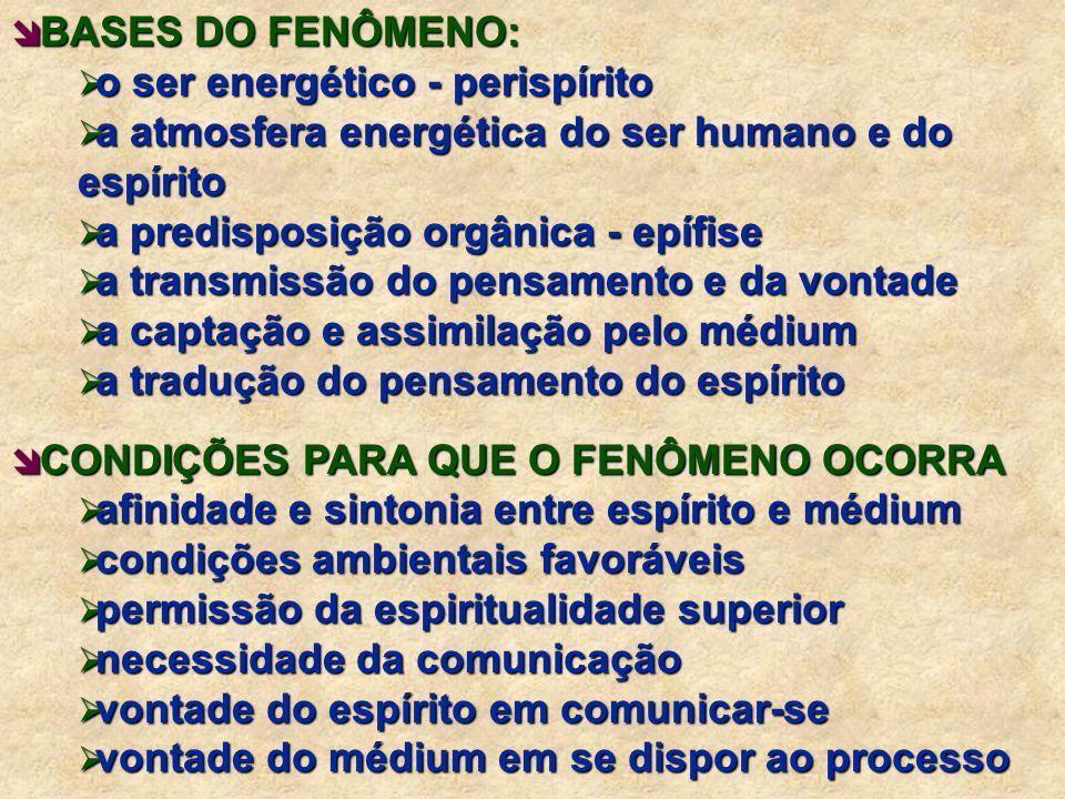 BASES DO FENÔMENO:o ser energético - perispírito. a atmosfera energética do ser humano e do espírito.