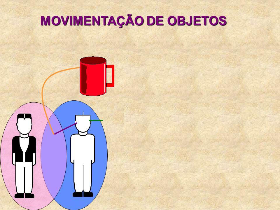 MOVIMENTAÇÃO DE OBJETOS