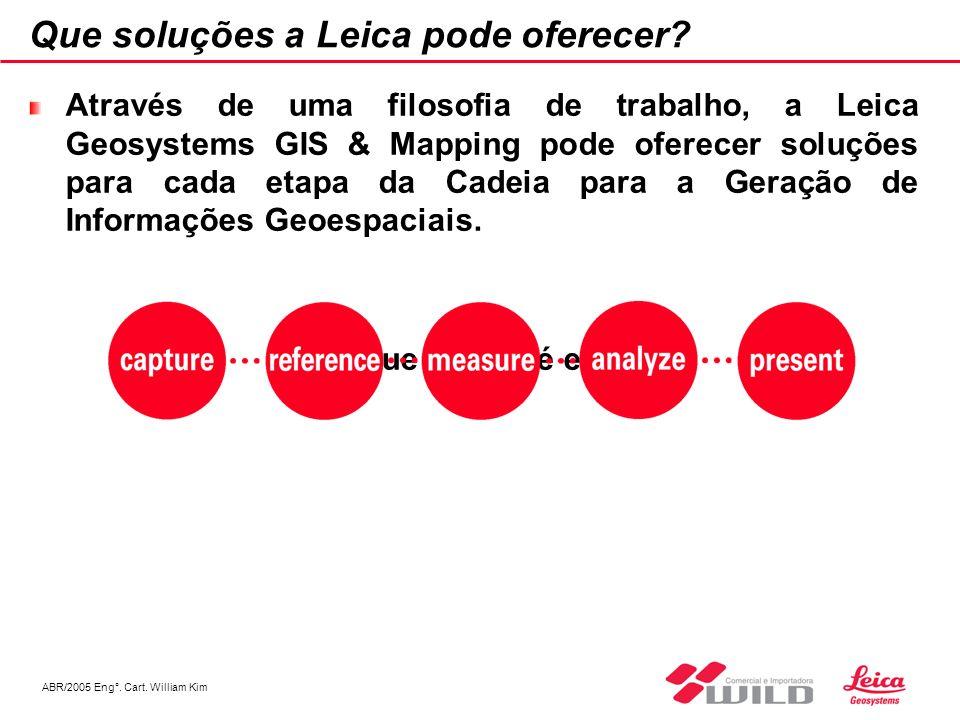 Que soluções a Leica pode oferecer