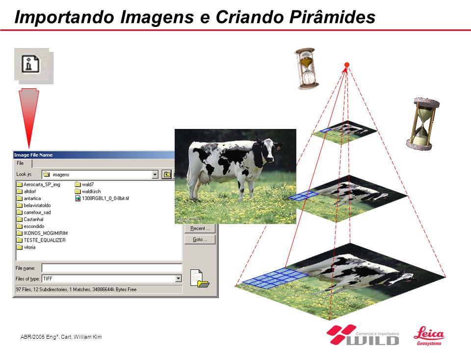 Importando Imagens e Criando Pirâmides