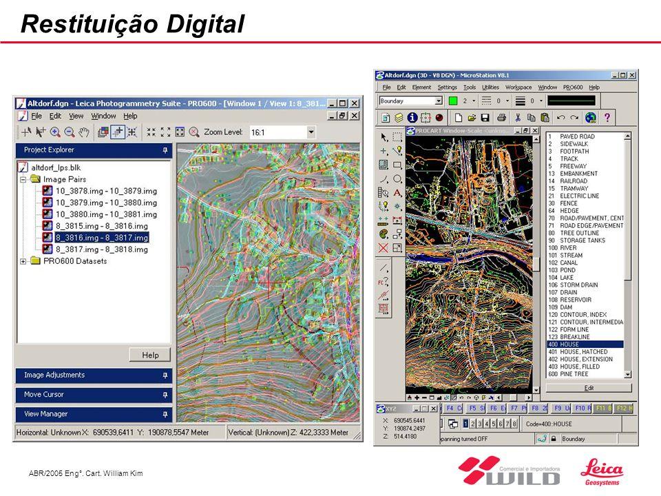 Restituição Digital