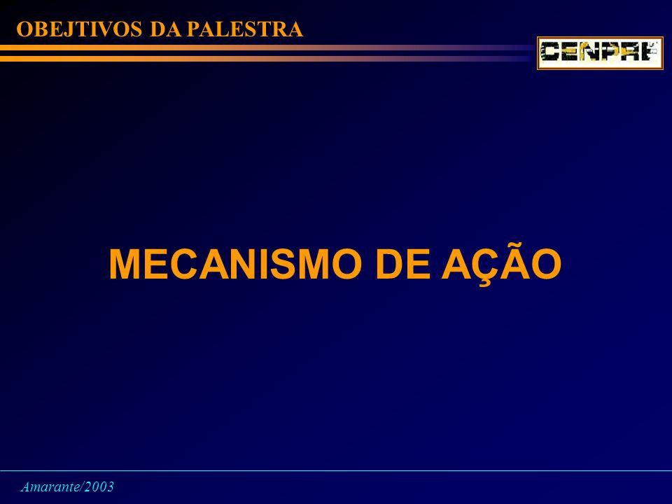 OBEJTIVOS DA PALESTRA MECANISMO DE AÇÃO Amarante/2003