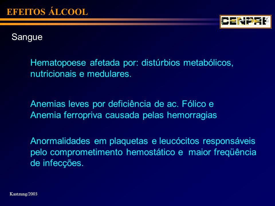 Hematopoese afetada por: distúrbios metabólicos,