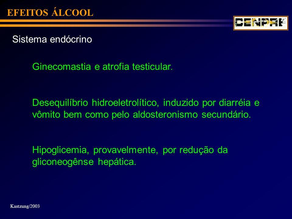 Ginecomastia e atrofia testicular.