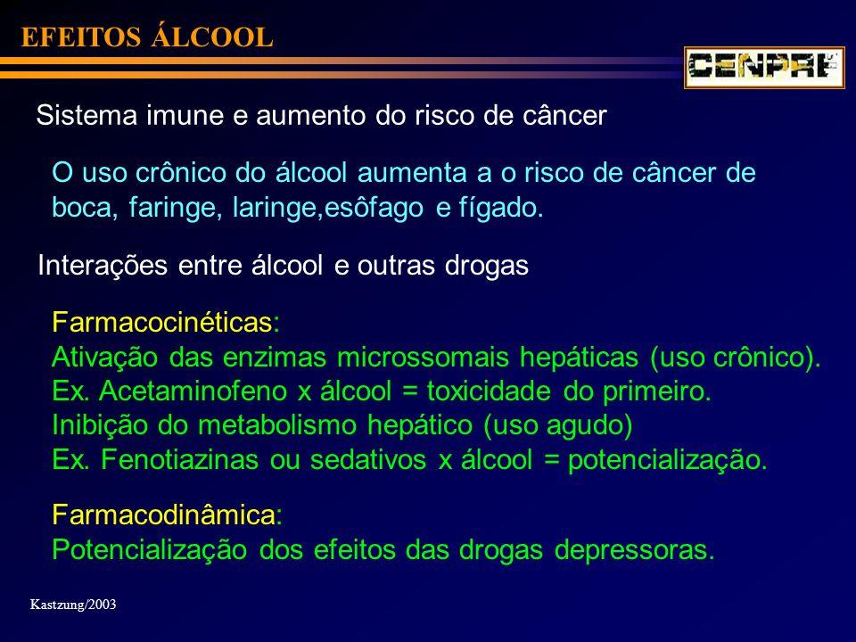 Sistema imune e aumento do risco de câncer