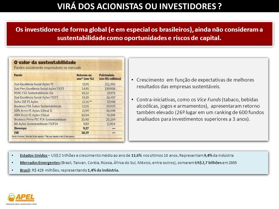 VIRÁ DOS ACIONISTAS OU INVESTIDORES