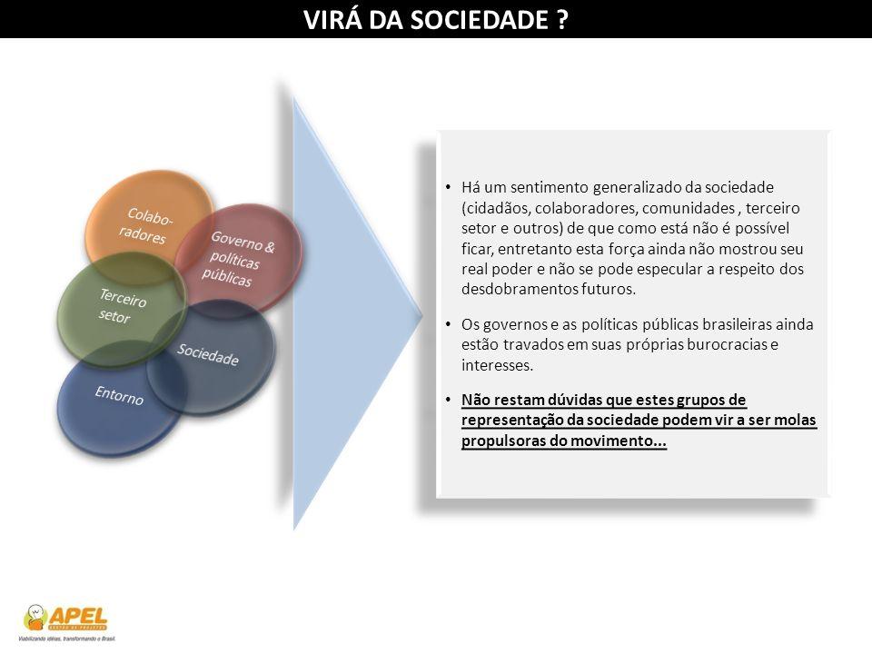 VIRÁ DA SOCIEDADE
