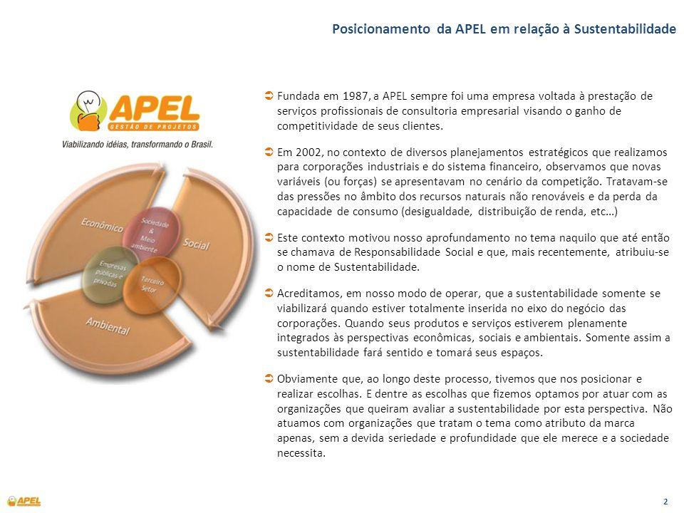 Posicionamento da APEL em relação à Sustentabilidade