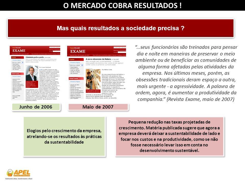O MERCADO COBRA RESULTADOS !