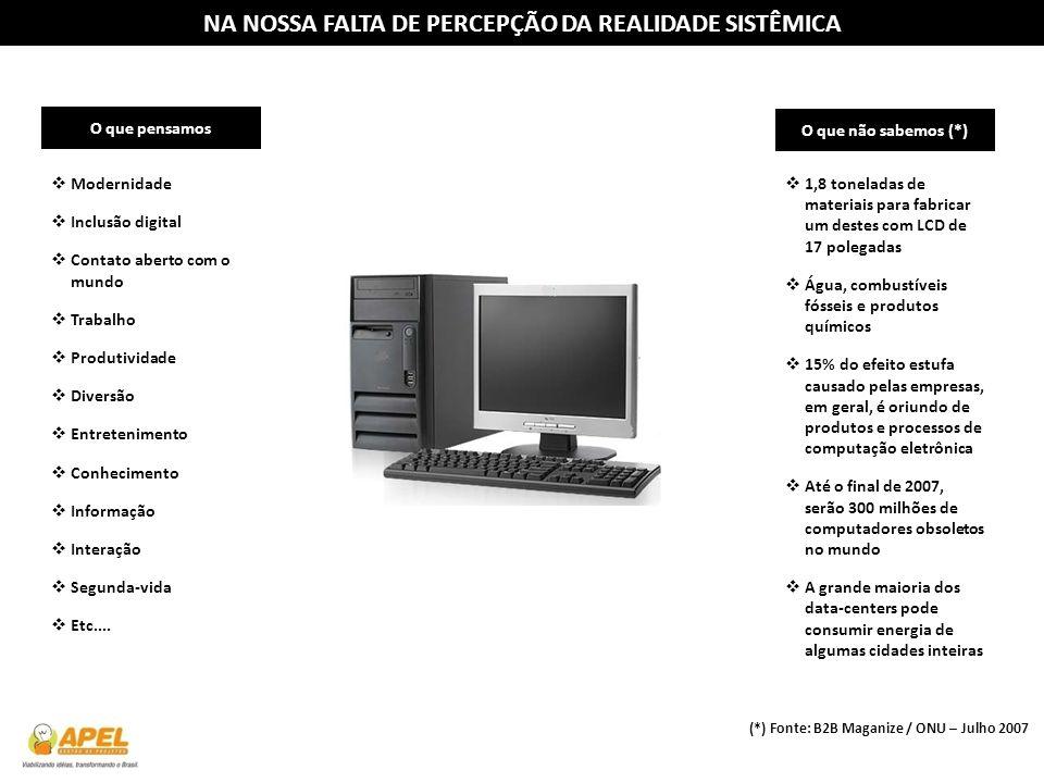 NA NOSSA FALTA DE PERCEPÇÃO DA REALIDADE SISTÊMICA