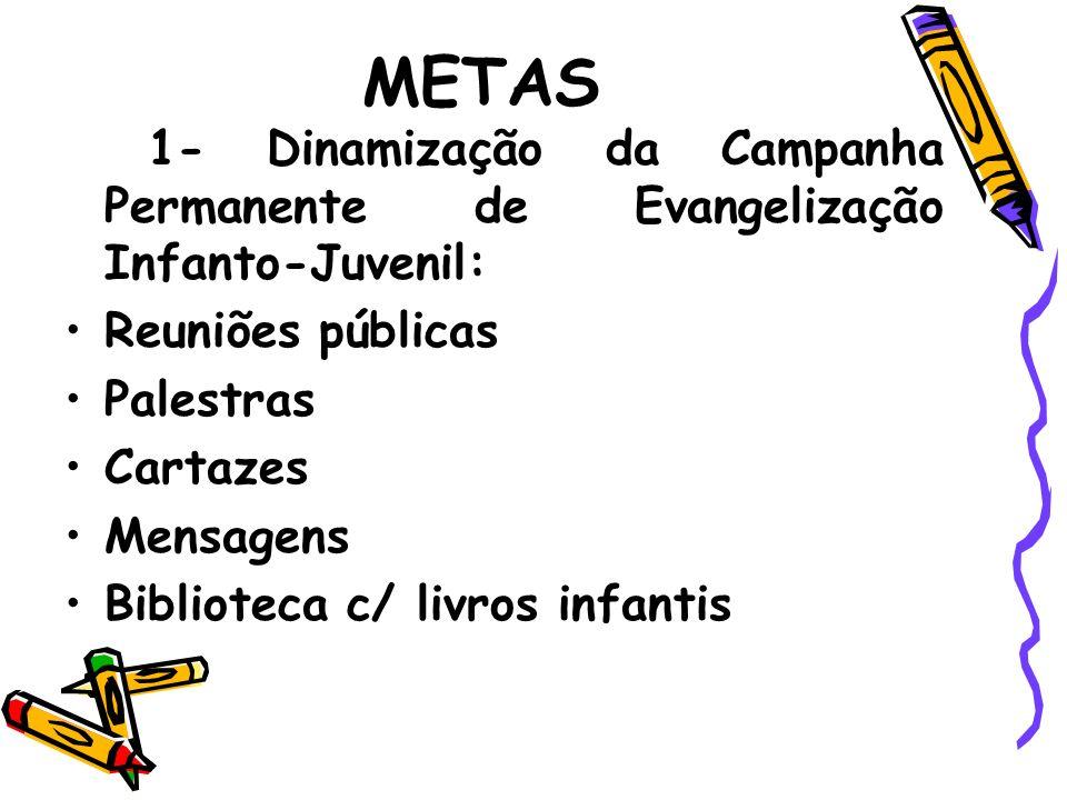 METAS 1- Dinamização da Campanha Permanente de Evangelização Infanto-Juvenil: Reuniões públicas. Palestras.