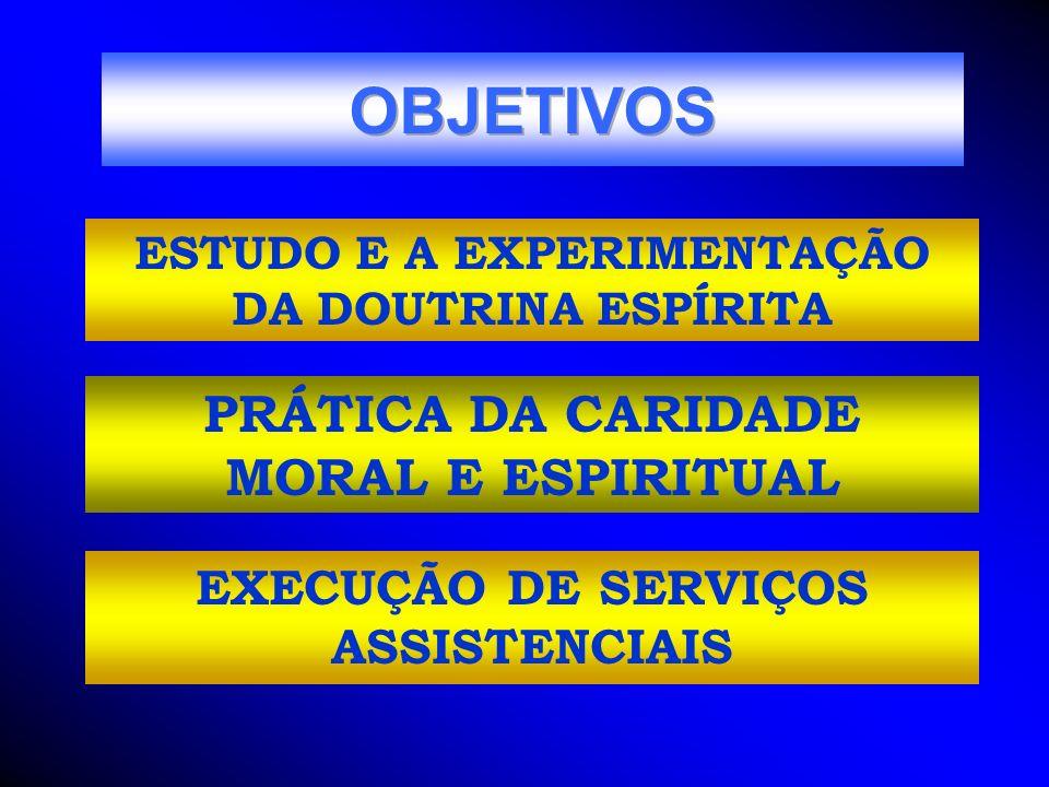 OBJETIVOS PRÁTICA DA CARIDADE MORAL E ESPIRITUAL