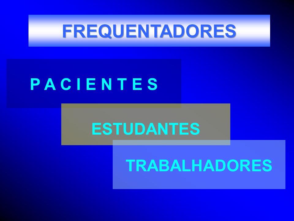 FREQUENTADORES P A C I E N T E S ESTUDANTES TRABALHADORES