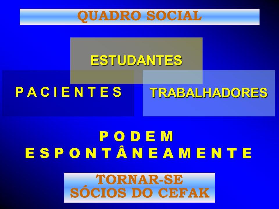 QUADRO SOCIAL P O D E M E S P O N T Â N E A M E N T E TORNAR-SE