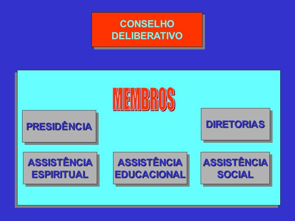 MEMBROS CONSELHO DELIBERATIVO DIRETORIAS PRESIDÊNCIA ASSISTÊNCIA