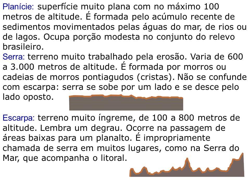 Planície: superfície muito plana com no máximo 100 metros de altitude