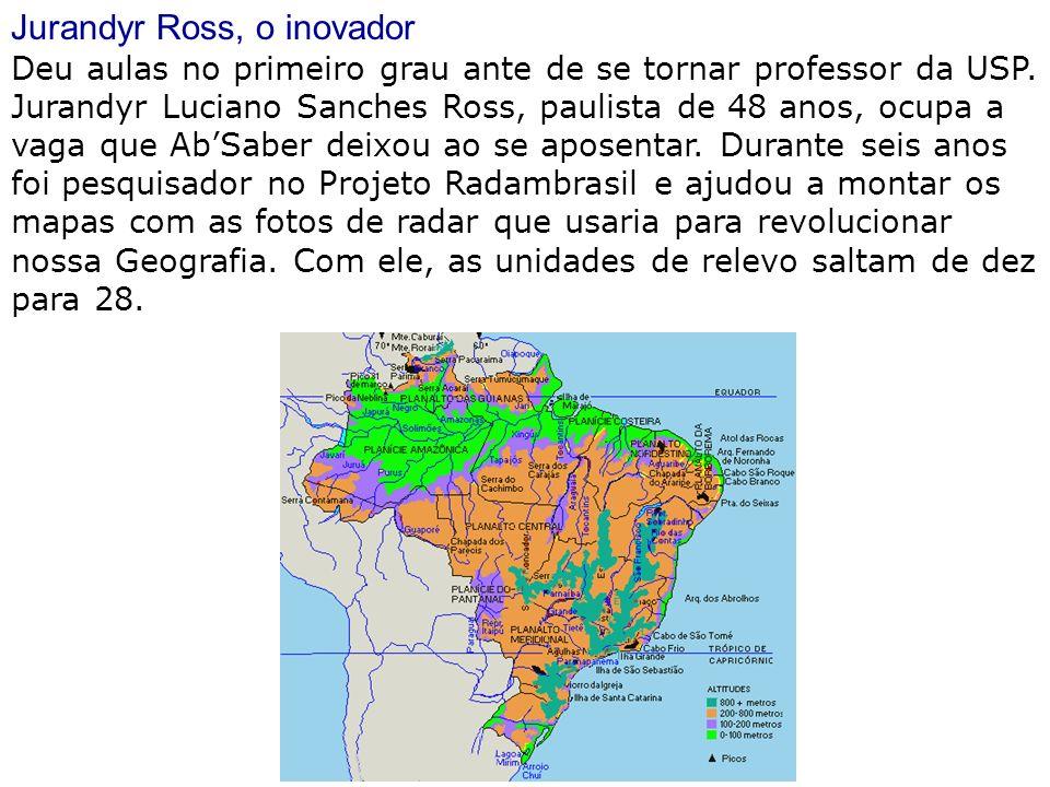 Jurandyr Ross, o inovador