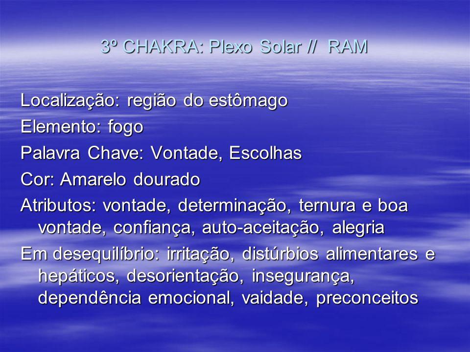 3º CHAKRA: Plexo Solar // RAM