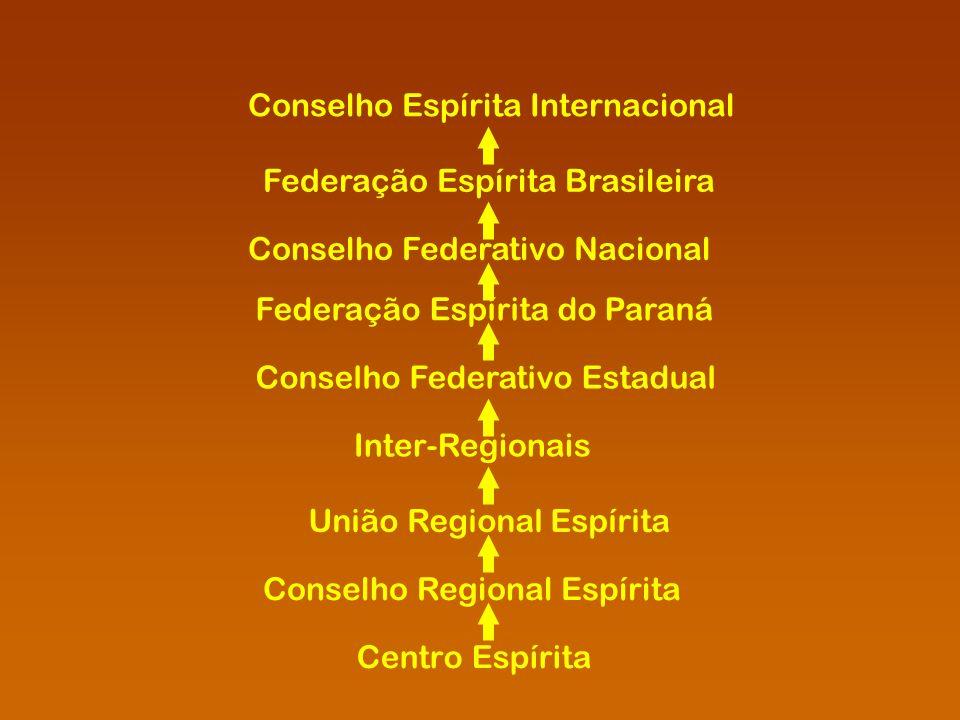 Conselho Espírita Internacional