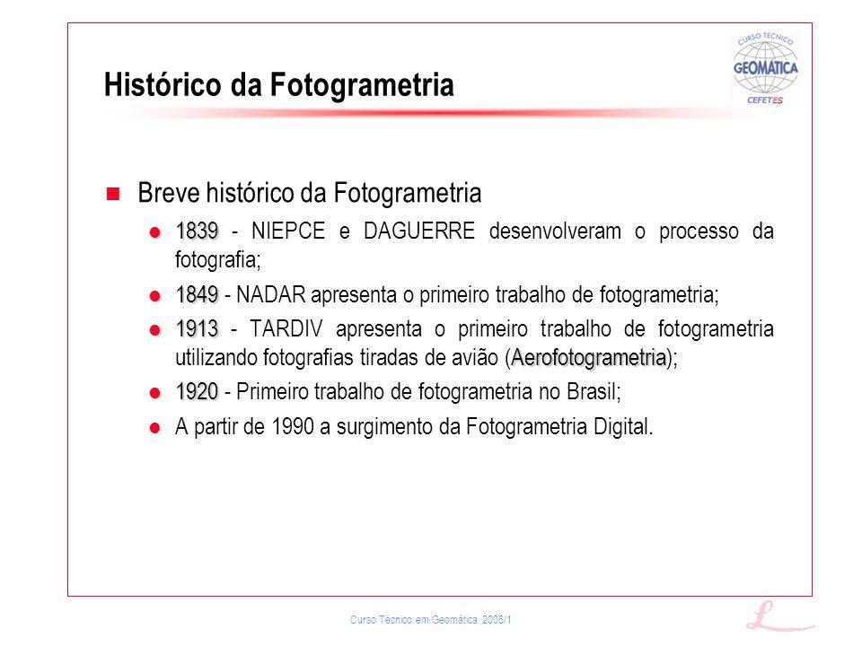 Histórico da Fotogrametria